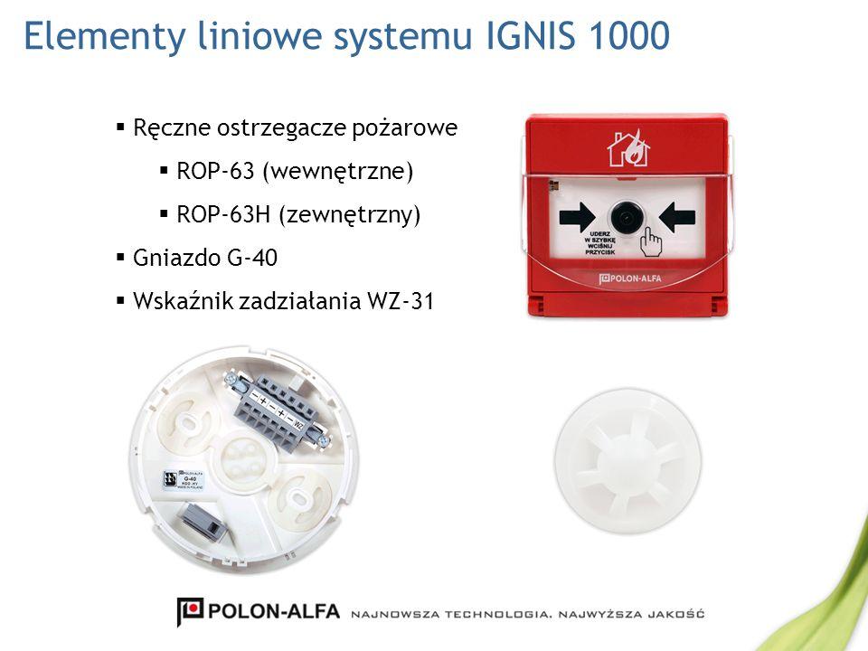 Ręczne ostrzegacze pożarowe ROP-63 (wewnętrzne) ROP-63H (zewnętrzny) Gniazdo G-40 Wskaźnik zadziałania WZ-31 Elementy liniowe systemu IGNIS 1000