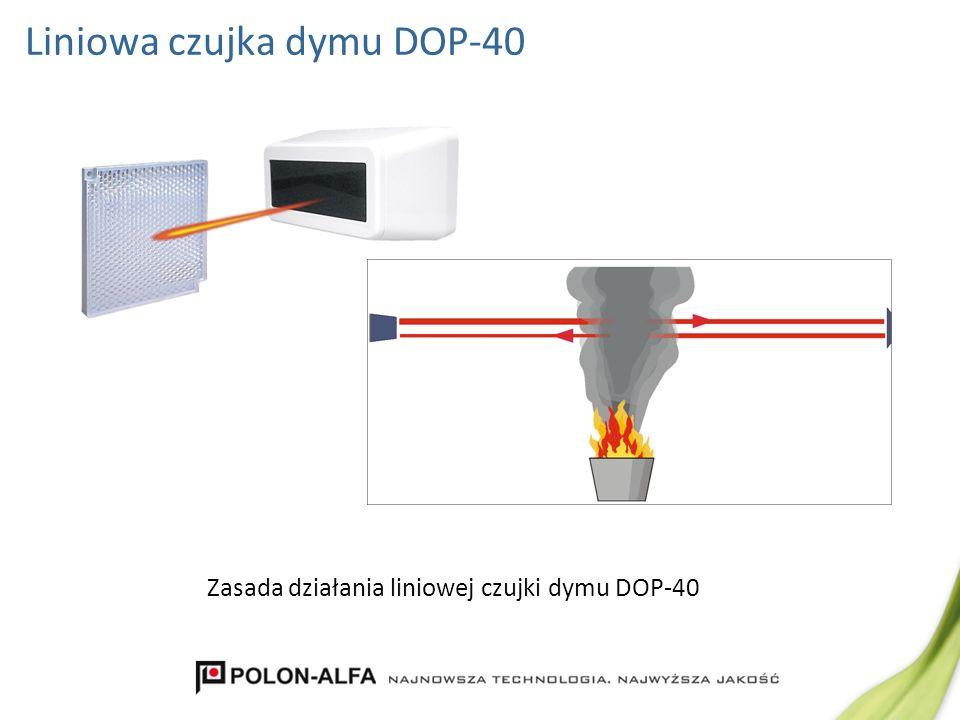 Liniowa czujka dymu DOP-40 Zasada działania liniowej czujki dymu DOP-40
