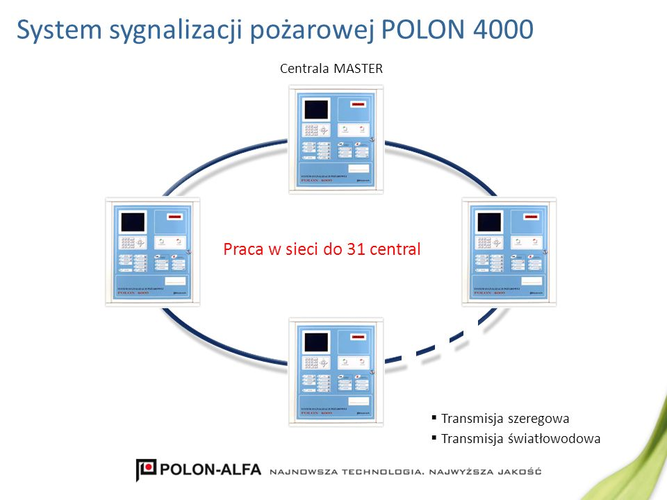 System sygnalizacji pożarowej POLON 4000 Praca w sieci do 31 central Centrala MASTER Transmisja szeregowa Transmisja światłowodowa