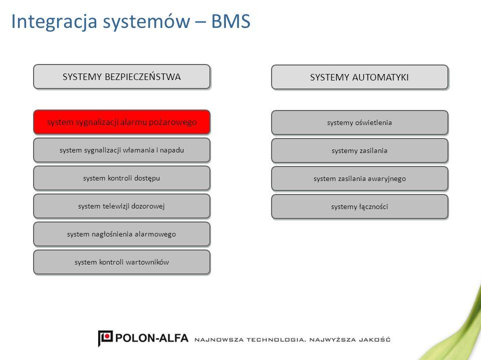 Integracja systemów – BMS SYSTEMY BEZPIECZEŃSTWA SYSTEMY AUTOMATYKI system sygnalizacji alarmu pożarowego system sygnalizacji włamania i napadu system