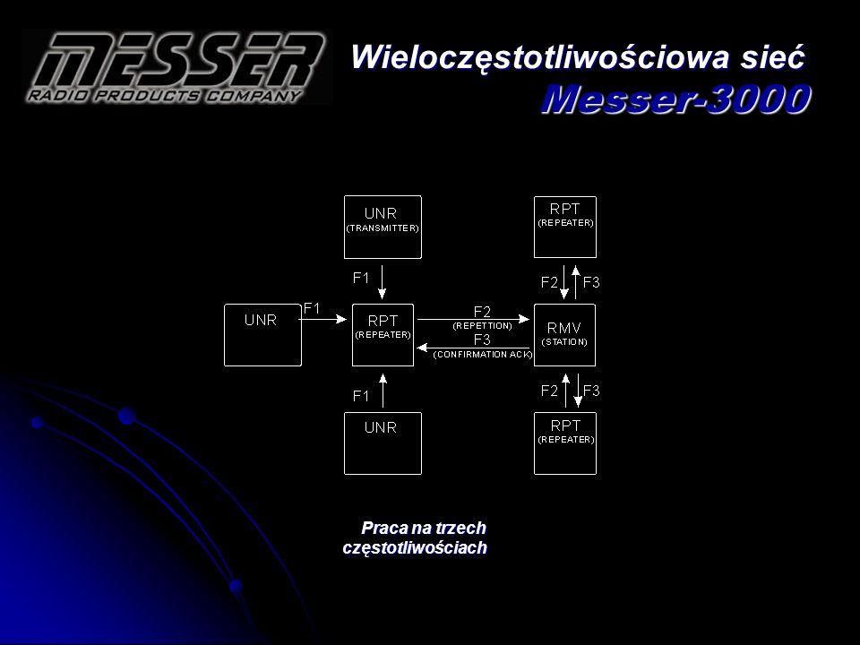 Wieloczęstotliwościowa sieć Messer-3000 Praca na trzech częstotliwościach