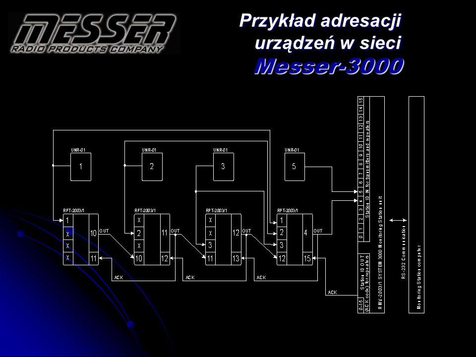Przykład adresacji urządzeń w sieci Messer-3000
