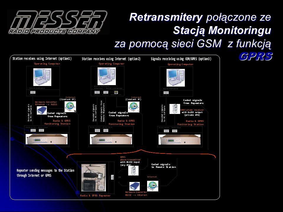 Retransmitery połączone ze Stacją Monitoringu za pomocą sieci GSM z funkcją GPRS