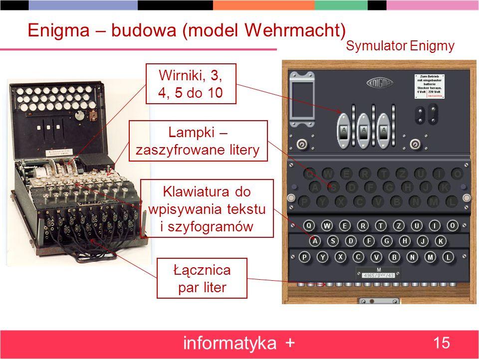 Enigma – budowa (model Wehrmacht) informatyka + 15 Wirniki, 3, 4, 5 do 10 Lampki – zaszyfrowane litery Klawiatura do wpisywania tekstu i szyfogramów Ł
