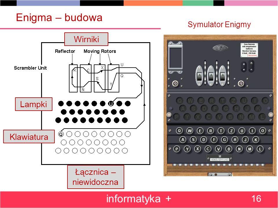 Enigma – budowa informatyka + 16 Lampki Klawiatura Łącznica – niewidoczna Symulator Enigmy Wirniki