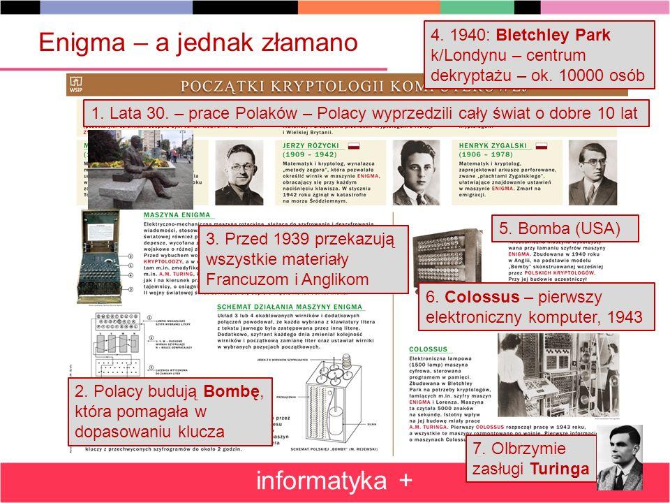 Enigma – a jednak złamano informatyka + 19 1. Lata 30. – prace Polaków – Polacy wyprzedzili cały świat o dobre 10 lat 2. Polacy budują Bombę, która po