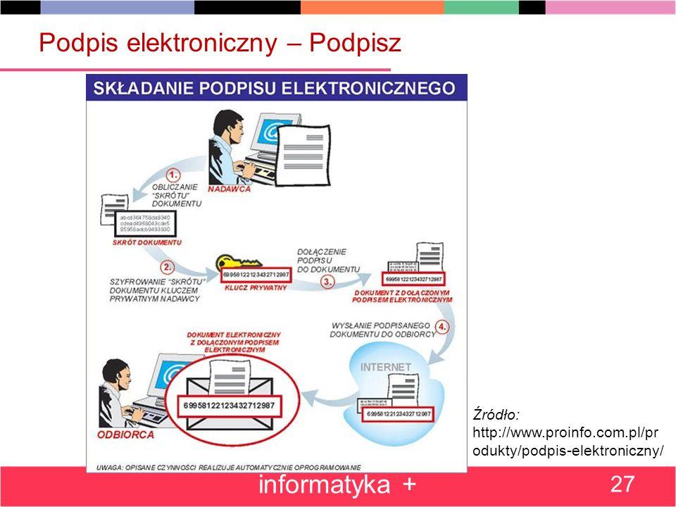 Źródło: http://www.proinfo.com.pl/pr odukty/podpis-elektroniczny/ Podpis elektroniczny – Podpisz informatyka + 27