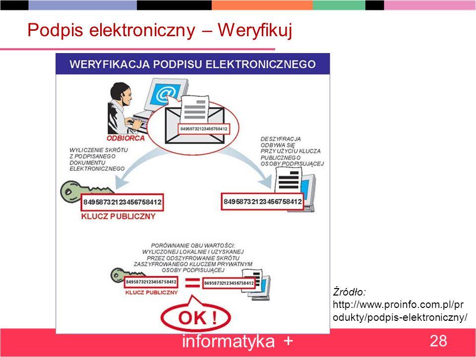 Podpis elektroniczny – Weryfikuj informatyka + 28 Źródło: http://www.proinfo.com.pl/pr odukty/podpis-elektroniczny/