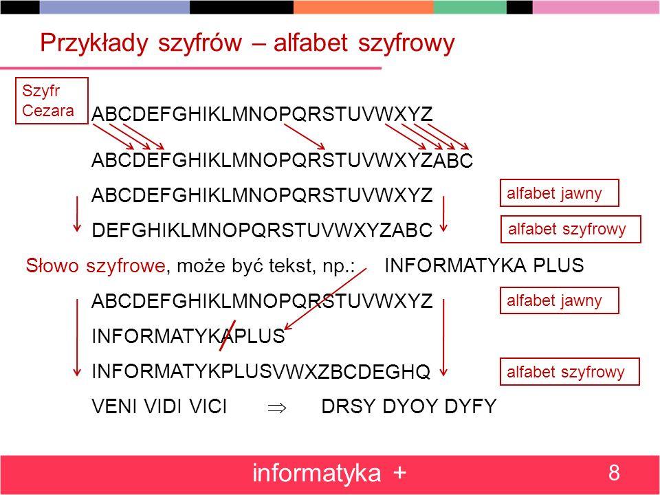 Przykłady szyfrów – alfabet szyfrowy ABCDEFGHIKLMNOPQRSTUVWXYZ DEFGHIKLMNOPQRSTUVWXYZABC Słowo szyfrowe, może być tekst, np.: INFORMATYKA PLUS ABCDEFG