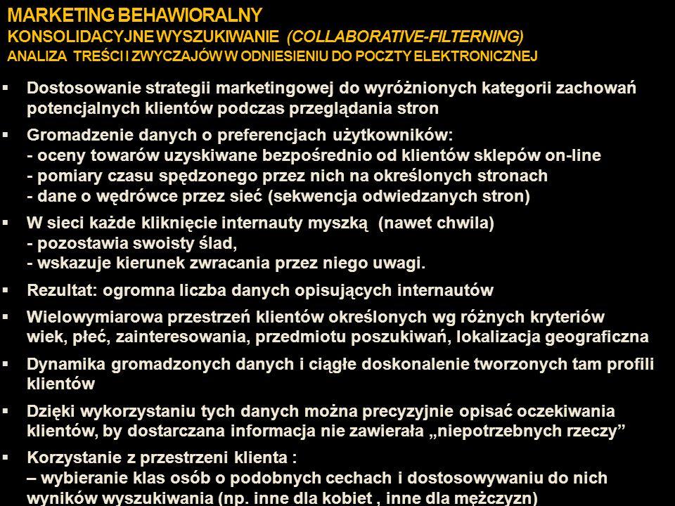 MARKETING BEHAWIORALNY KONSOLIDACYJNE WYSZUKIWANIE (COLLABORATIVE-FILTERNING) ANALIZA TREŚCI I ZWYCZAJÓW W ODNIESIENIU DO POCZTY ELEKTRONICZNEJ Dostos