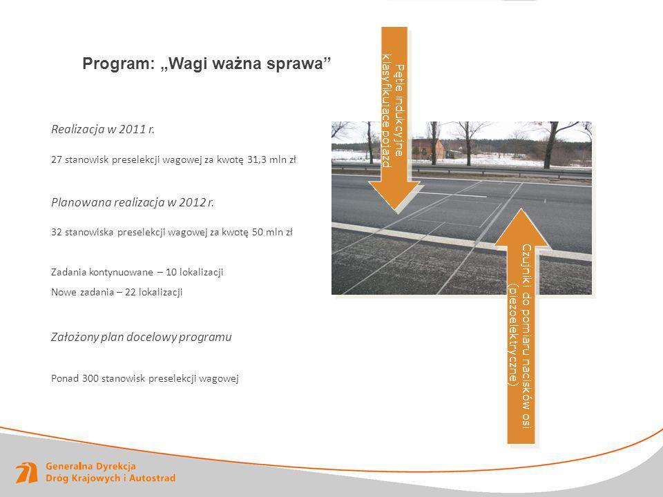 Realizacja w 2011 r. 27 stanowisk preselekcji wagowej za kwotę 31,3 mln zł Planowana realizacja w 2012 r. 32 stanowiska preselekcji wagowej za kwotę 5
