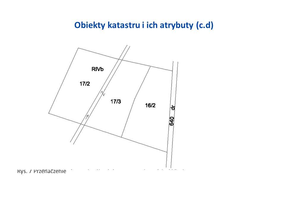 Obiekty katastru i ich atrybuty (c.d) Rys. 7 Przehaczenie