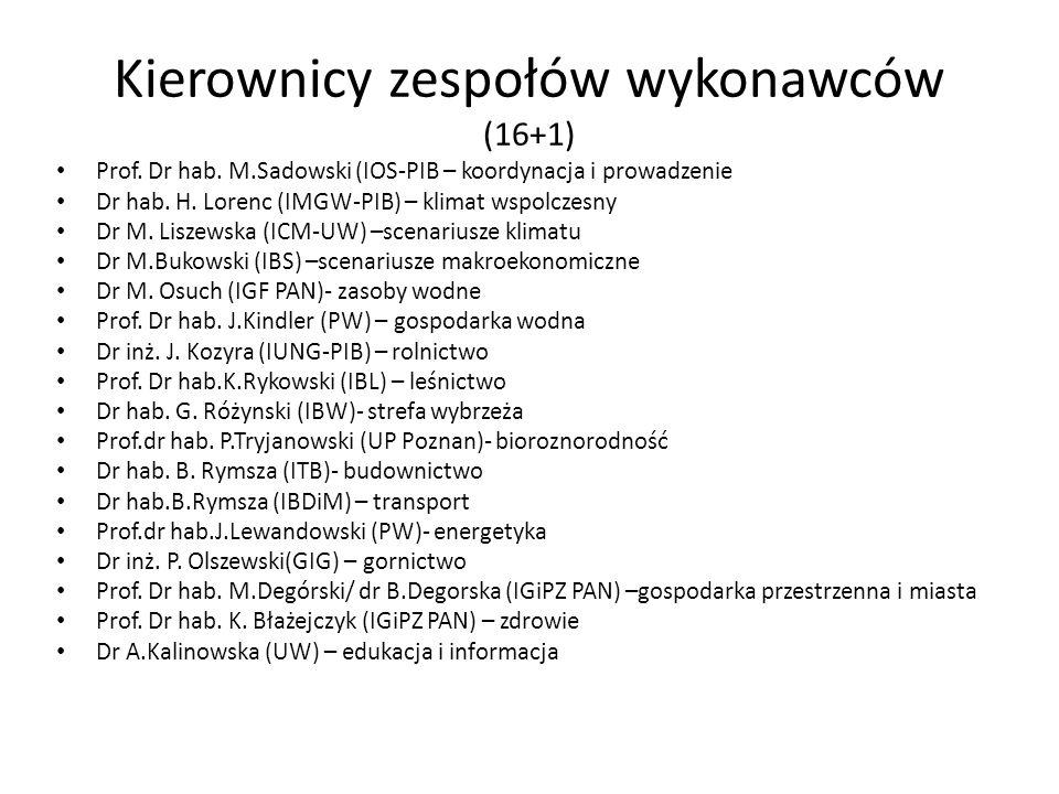 Schemat opracowania końcowego Drugi etap do r 2070-2100 Cele i zadania dokumentu.