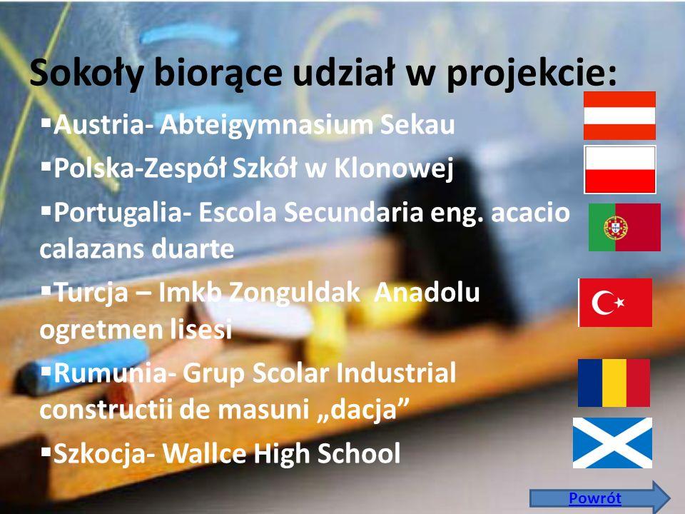 Sześć szkół z całej Europy bierze udział w projekcie pt.I feel good finansowanym przez Comenius. Projekt obejmuje szkoły z Austrii, Polski, Portugali,