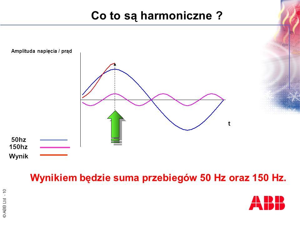 © ABB Ltd - 10 t Wynikiem będzie suma przebiegów 50 Hz oraz 150 Hz. 50hz 150hz Wynik Amplituda napięcia / prąd Co to są harmoniczne ?