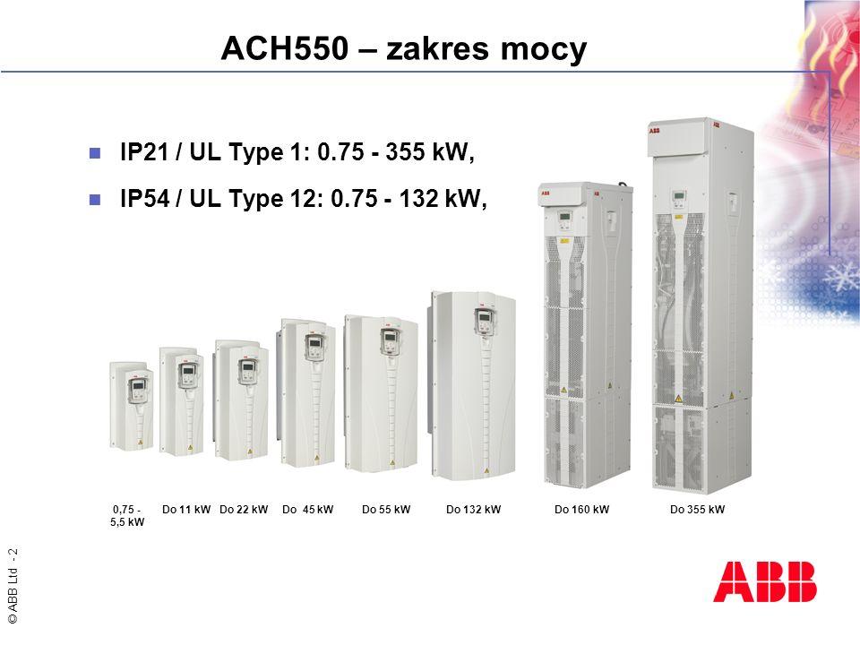 © ABB Ltd - 2 ACH550 – zakres mocy 0,75 - 5,5 kW Do 11 kWDo 22 kWDo 45 kWDo 55 kWDo 132 kWDo 160 kWDo 355 kW IP21 / UL Type 1: 0.75 - 355 kW, IP54 / U