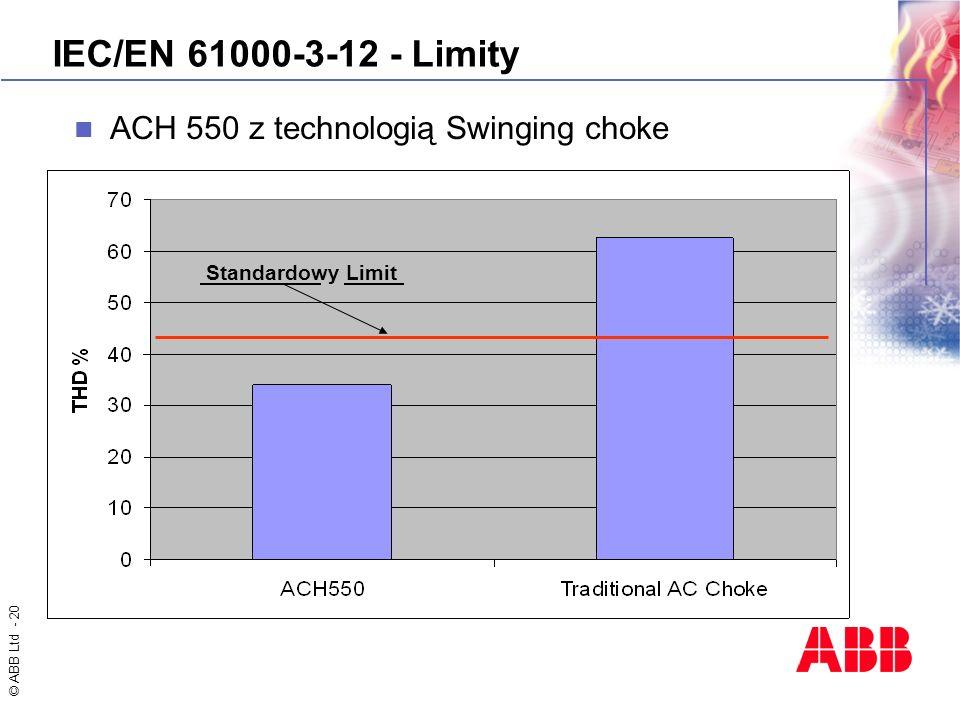 © ABB Ltd - 20 IEC/EN 61000-3-12 - Limity ACH 550 z technologią Swinging choke Standardowy Limit