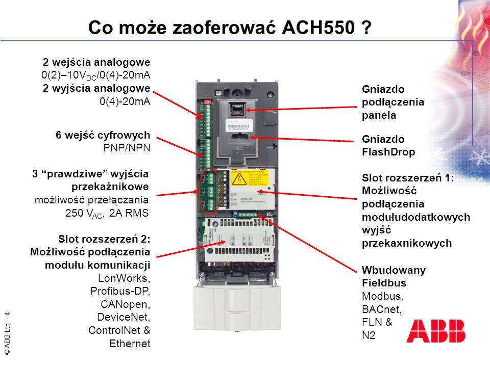 © ABB Ltd - 4 Slot rozszerzeń 1: Możliwość podłączenia modułudodatkowych wyjść przekaxnikowych 3 prawdziwe wyjścia przekaźnikowe możliwość przełączani