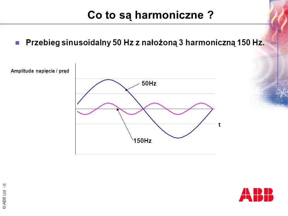 © ABB Ltd - 9 Przebieg sinusoidalny 50 Hz z nałożoną 3 harmoniczną 150 Hz. t 50Hz Amplituda napięcia / prąd 150Hz Co to są harmoniczne ?