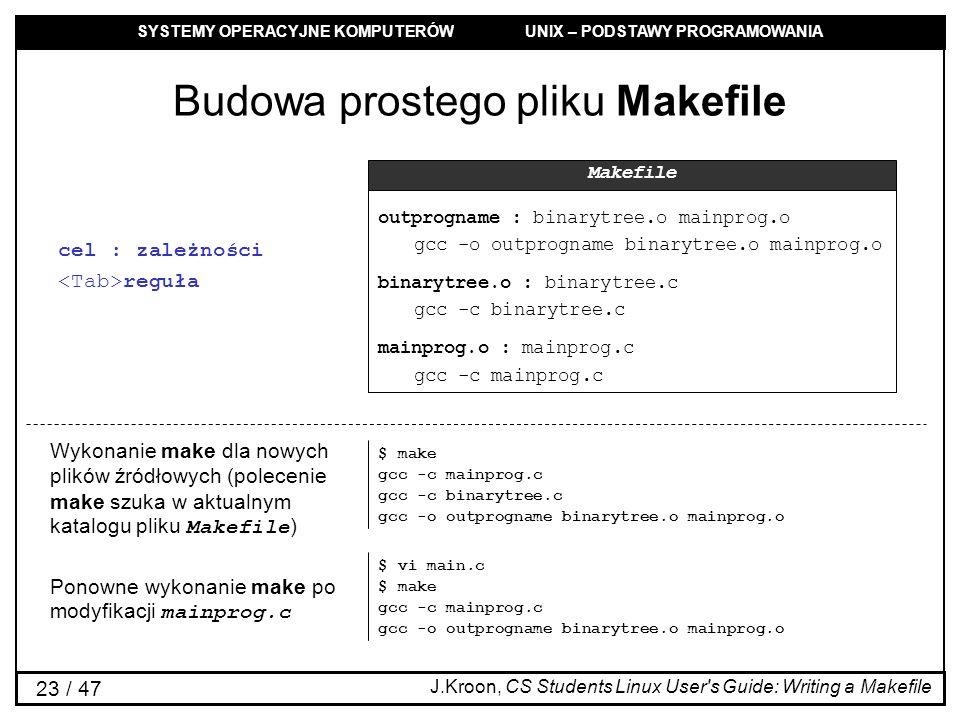 SYSTEMY OPERACYJNE KOMPUTERÓW UNIX – PODSTAWY PROGRAMOWANIA 23 / 47 Budowa prostego pliku Makefile outprogname : binarytree.o mainprog.o gcc -o outprogname binarytree.o mainprog.o binarytree.o : binarytree.c gcc -c binarytree.c mainprog.o : mainprog.c gcc -c mainprog.c Makefile cel : zależności reguła $ make gcc -c mainprog.c gcc -c binarytree.c gcc -o outprogname binarytree.o mainprog.o $ vi main.c $ make gcc -c mainprog.c gcc -o outprogname binarytree.o mainprog.o Wykonanie make dla nowych plików źródłowych (polecenie make szuka w aktualnym katalogu pliku Makefile) Ponowne wykonanie make po modyfikacji mainprog.c J.Kroon, CS Students Linux User s Guide: Writing a Makefile