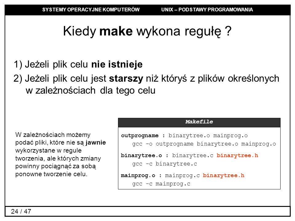 SYSTEMY OPERACYJNE KOMPUTERÓW UNIX – PODSTAWY PROGRAMOWANIA 24 / 47 Kiedy make wykona regułę .