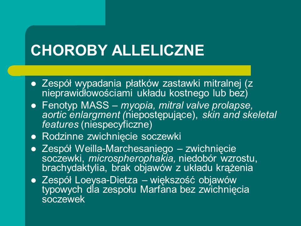 CHOROBY ALLELICZNE Zespół wypadania płatków zastawki mitralnej (z nieprawidłowościami układu kostnego lub bez) Fenotyp MASS – myopia, mitral valve prolapse, aortic enlargment (niepostępujące), skin and skeletal features (niespecyficzne) Rodzinne zwichnięcie soczewki Zespół Weilla-Marchesaniego – zwichnięcie soczewki, microspherophakia, niedobór wzrostu, brachydaktylia, brak objawów z układu krążenia Zespół Loeysa-Dietza – większość objawów typowych dla zespołu Marfana bez zwichnięcia soczewek