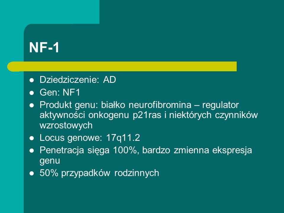 NF-1 Dziedziczenie: AD Gen: NF1 Produkt genu: białko neurofibromina – regulator aktywności onkogenu p21ras i niektórych czynników wzrostowych Locus genowe: 17q11.2 Penetracja sięga 100%, bardzo zmienna ekspresja genu 50% przypadków rodzinnych