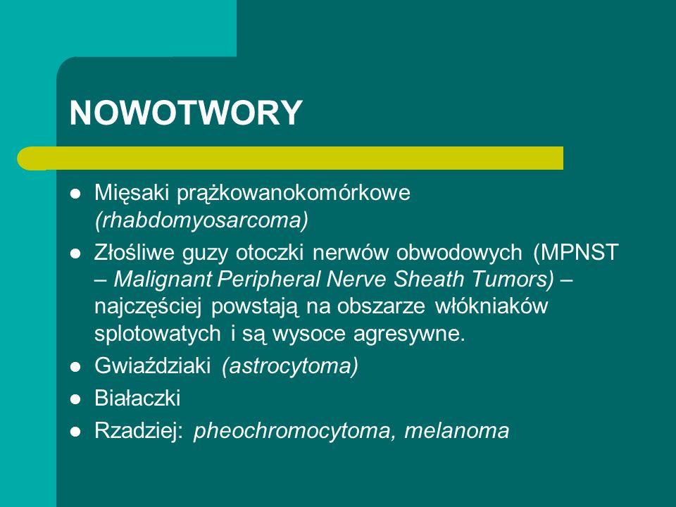 NOWOTWORY Mięsaki prążkowanokomórkowe (rhabdomyosarcoma) Złośliwe guzy otoczki nerwów obwodowych (MPNST – Malignant Peripheral Nerve Sheath Tumors) – najczęściej powstają na obszarze włókniaków splotowatych i są wysoce agresywne.