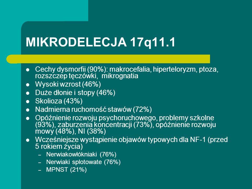 MIKRODELECJA 17q11.1 Cechy dysmorfii (90%): makrocefalia, hiperteloryzm, ptoza, rozszczep tęczówki, mikrognatia Wysoki wzrost (46%) Duże dłonie i stopy (46%) Skolioza (43%) Nadmierna ruchomość stawów (72%) Opóźnienie rozwoju psychoruchowego, problemy szkolne (93%), zaburzenia koncentracji (73%), opóźnienie rozwoju mowy (48%), NI (38%) Wcześniejsze wystąpienie objawów typowych dla NF-1 (przed 5 rokiem życia) – Nerwiakowłókniaki (76%) – Nerwiaki splotowate (76%) – MPNST (21%)