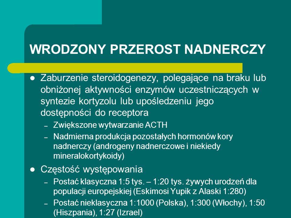 WRODZONY PRZEROST NADNERCZY Zaburzenie steroidogenezy, polegające na braku lub obniżonej aktywności enzymów uczestniczących w syntezie kortyzolu lub upośledzeniu jego dostępności do receptora – Zwiększone wytwarzanie ACTH – Nadmierna produkcja pozostałych hormonów kory nadnerczy (androgeny nadnerczowe i niekiedy mineralokortykoidy) Częstość występowania – Postać klasyczna 1:5 tys.