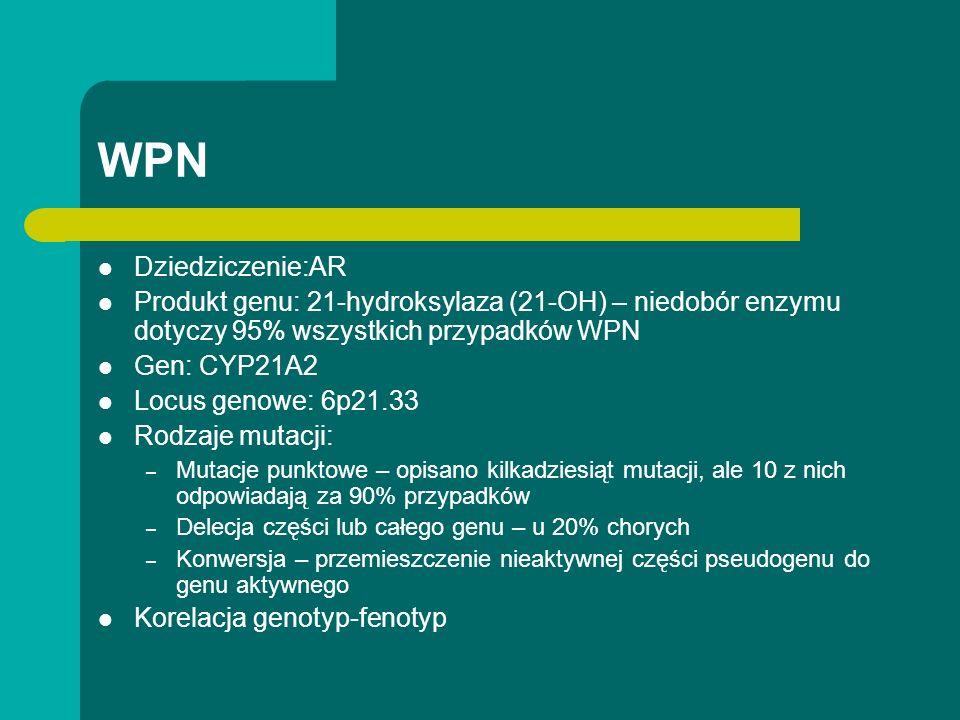 WPN Dziedziczenie:AR Produkt genu: 21-hydroksylaza (21-OH) – niedobór enzymu dotyczy 95% wszystkich przypadków WPN Gen: CYP21A2 Locus genowe: 6p21.33