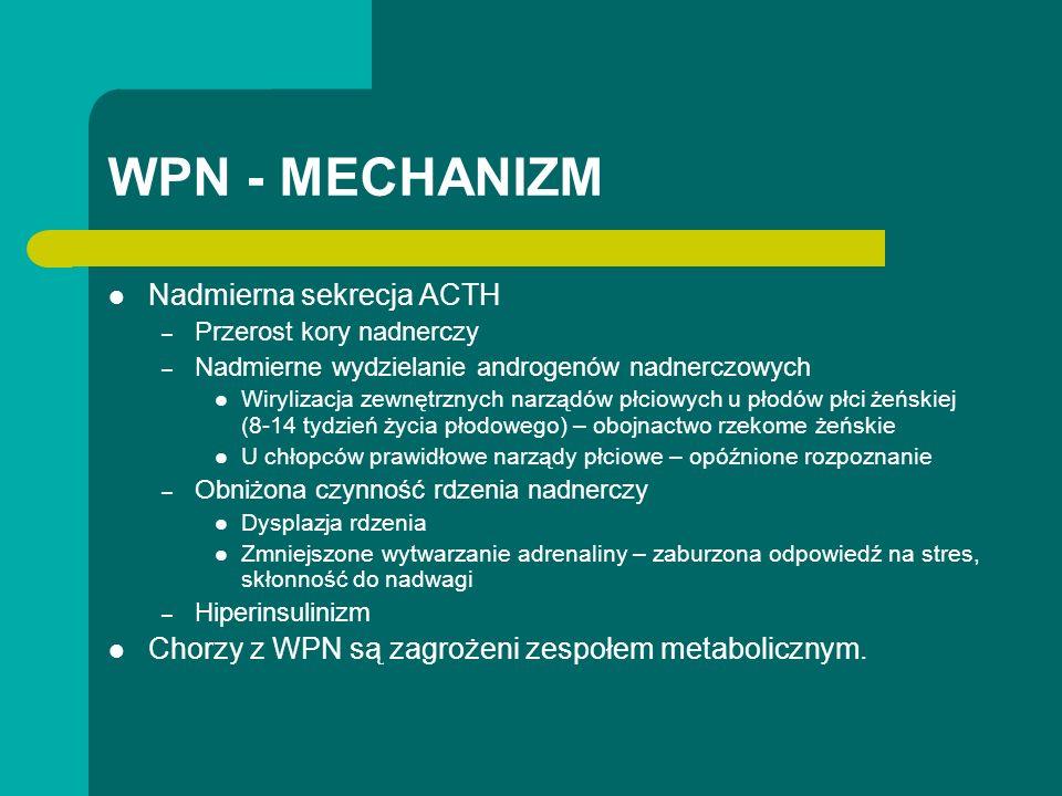 WPN - MECHANIZM Nadmierna sekrecja ACTH – Przerost kory nadnerczy – Nadmierne wydzielanie androgenów nadnerczowych Wirylizacja zewnętrznych narządów p