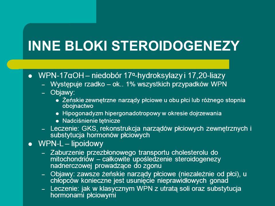 INNE BLOKI STEROIDOGENEZY WPN-17αOH – niedobór 17 α -hydroksylazy i 17,20-liazy – Występuje rzadko – ok.. 1% wszystkich przypadków WPN – Objawy: Żeńsk