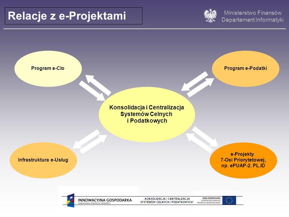 Ministerstwo Finansów Departament Informatyki Relacje z e-Projektami Konsolidacja i Centralizacja Systemów Celnych i Podatkowych Program e-PodatkiProg