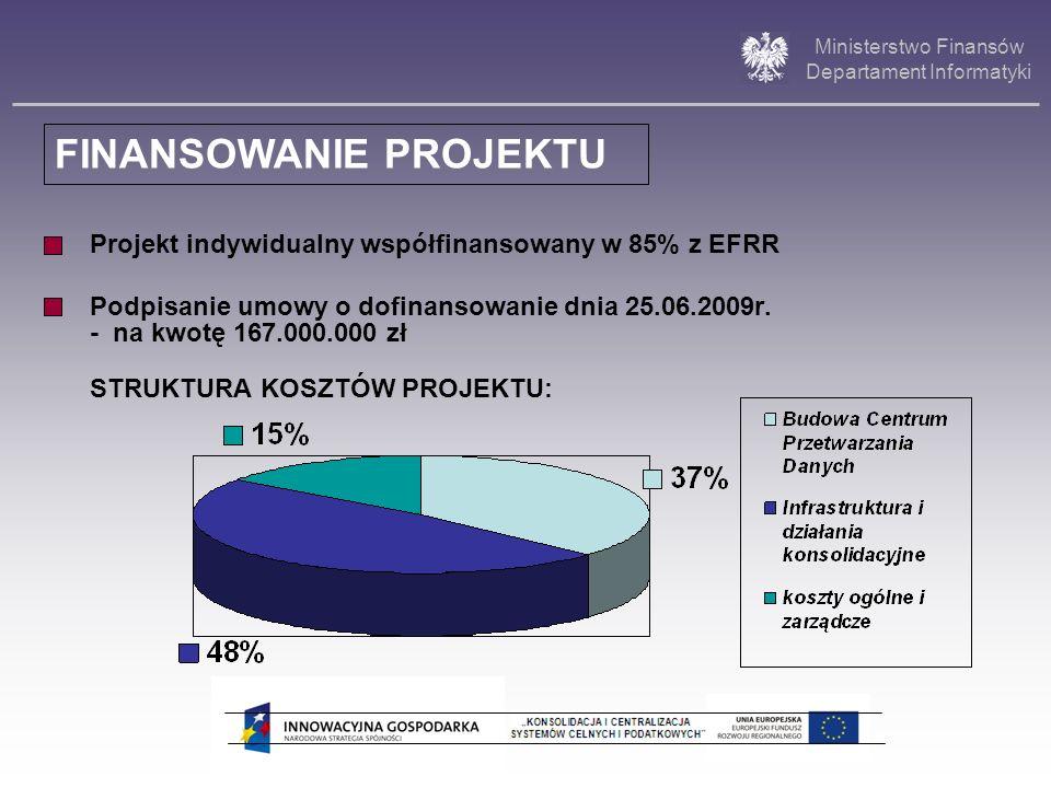 Ministerstwo Finansów Departament Informatyki Projekt indywidualny współfinansowany w 85% z EFRR Podpisanie umowy o dofinansowanie dnia 25.06.2009r. -