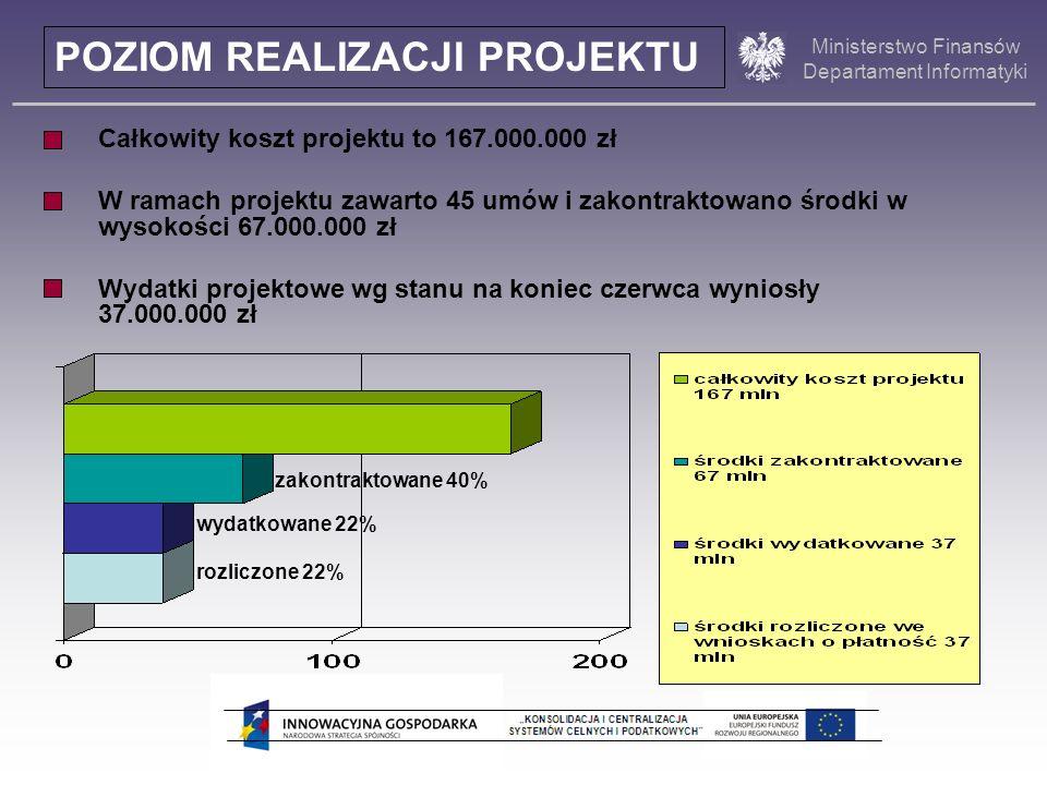 Ministerstwo Finansów Departament Informatyki Całkowity koszt projektu to 167.000.000 zł W ramach projektu zawarto 45 umów i zakontraktowano środki w