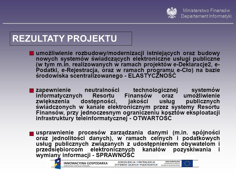 Ministerstwo Finansów Departament Informatyki umożliwienie rozbudowy/modernizacji istniejących oraz budowy nowych systemów świadczących elektroniczne