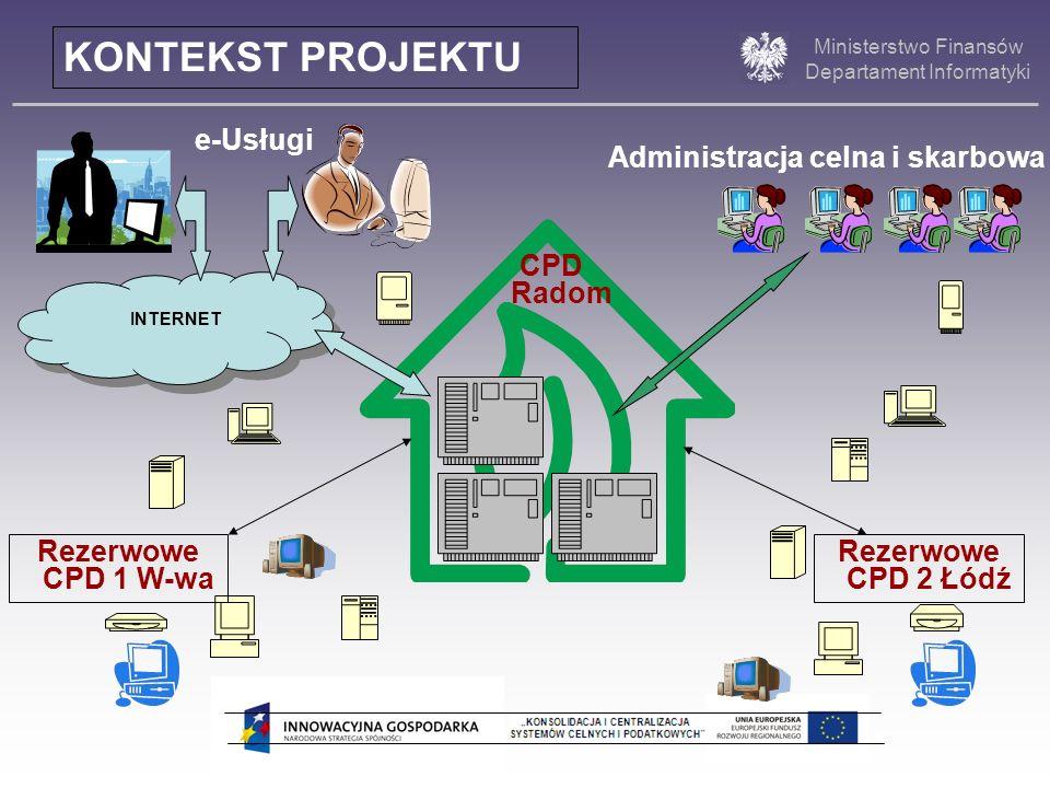 Ministerstwo Finansów Departament Informatyki Relacje z e-Projektami Konsolidacja i Centralizacja Systemów Celnych i Podatkowych Program e-PodatkiProgram e-Cło Infrastruktura e-Usług e-Projekty 7-Osi Priorytetowej, np.