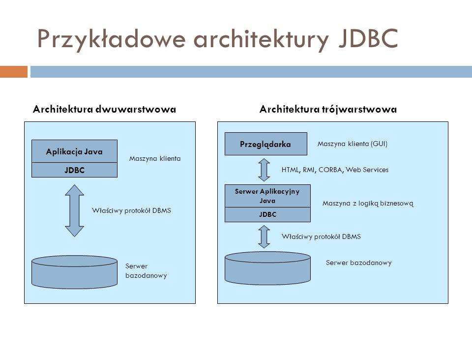 Przykładowe architektury JDBC Aplikacja Java JDBC Właściwy protokół DBMS Maszyna klienta Serwer bazodanowy Architektura dwuwarstwowaArchitektura trójwarstwowa Przeglądarka Serwer Aplikacyjny Java JDBC Maszyna klienta (GUI) HTML, RMI, CORBA, Web Services Maszyna z logiką biznesową Właściwy protokół DBMS Serwer bazodanowy