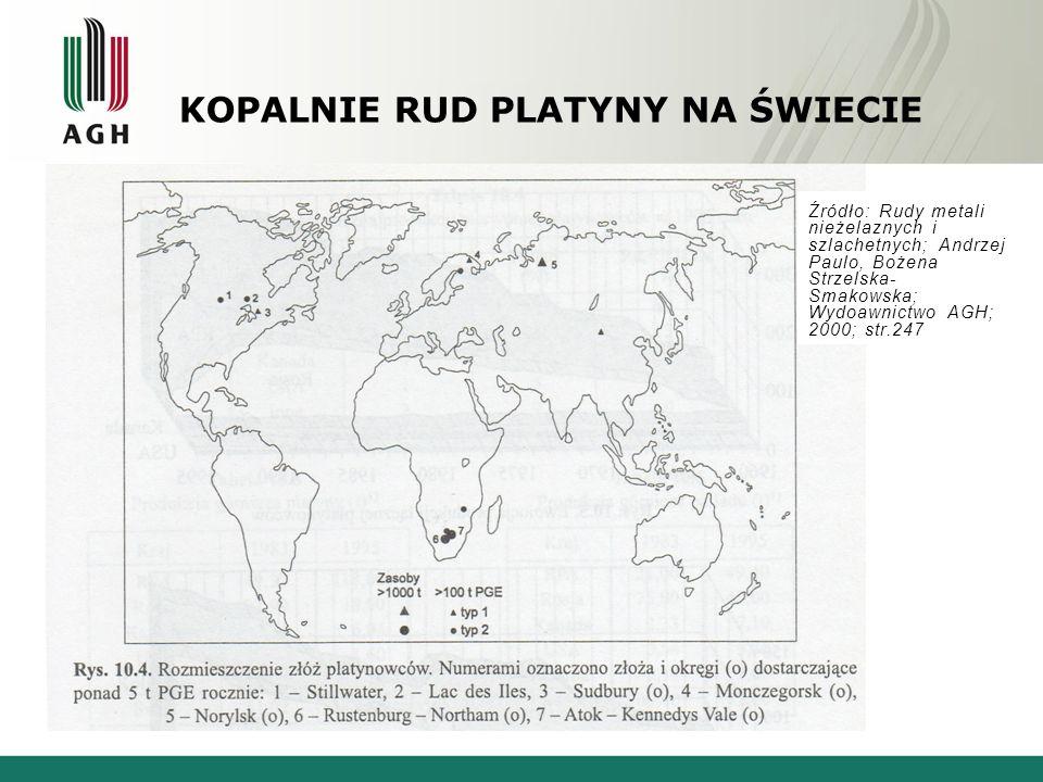 KOPALNIE RUD PLATYNY NA ŚWIECIE Źródło: Rudy metali nieżelaznych i szlachetnych; Andrzej Paulo, Bożena Strzelska- Smakowska; Wydoawnictwo AGH; 2000; str.247