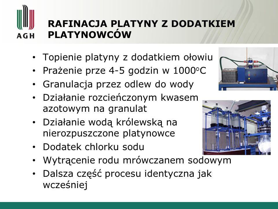 Topienie platyny z dodatkiem ołowiu Prażenie prze 4-5 godzin w 1000 o C Granulacja przez odlew do wody Działanie rozcieńczonym kwasem azotowym na granulat Działanie wodą królewską na nierozpuszczone platynowce Dodatek chlorku sodu Wytrącenie rodu mrówczanem sodowym Dalsza część procesu identyczna jak wcześniej RAFINACJA PLATYNY Z DODATKIEM PLATYNOWCÓW
