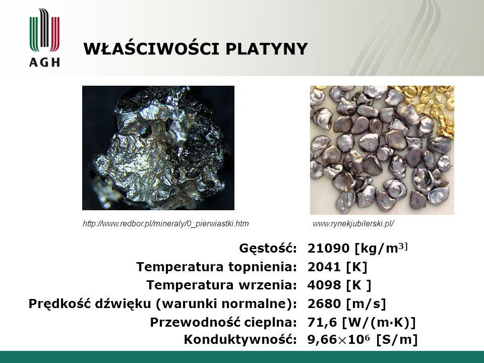 WŁAŚCIWOŚCI PLATYNY Gęstość: 21090 [kg/m 3] Temperatura topnienia: 2041 [K] Temperatura wrzenia: 4098 [K ] Prędkość dźwięku (warunki normalne): 2680 [m/s] Przewodność cieplna: 71,6 [W/(m·K)] Konduktywność: 9,66×10 6 [S/m] www.rynekjubilerski.pl/ http://www.redbor.pl/mineraly/0_pierwiastki.htm