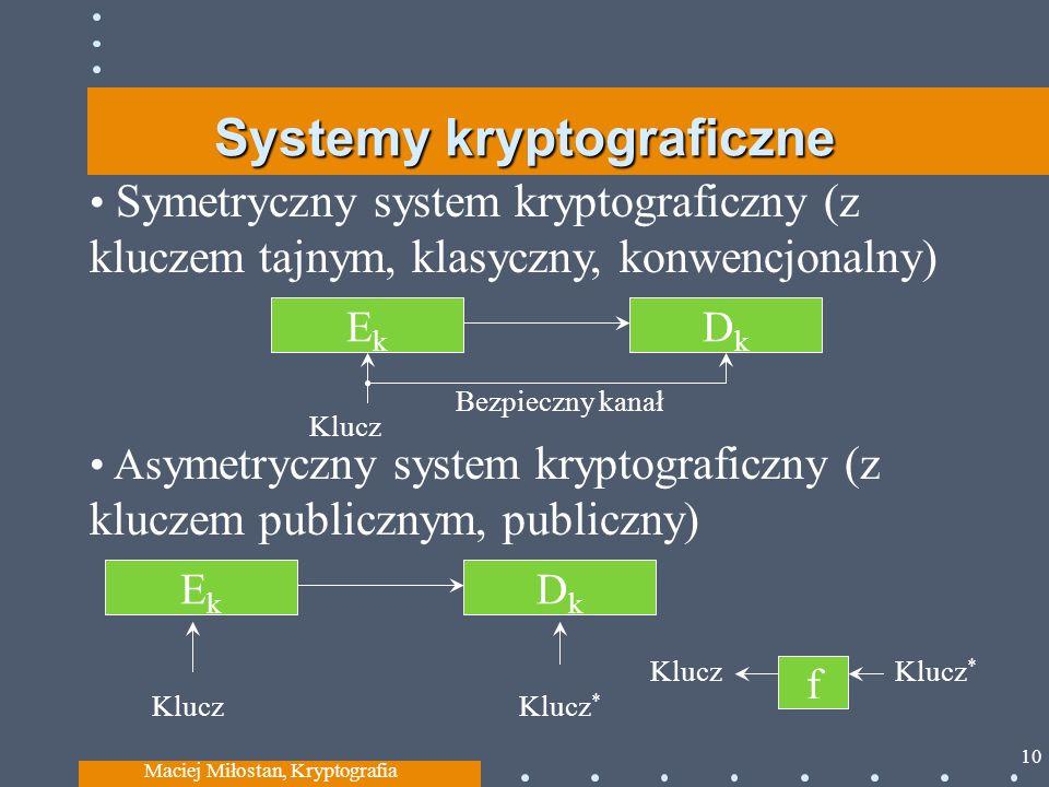 Systemy kryptograficzne Maciej Miłostan, Kryptografia 10 EkEk DkDk Klucz Bezpieczny kanał Symetryczny system kryptograficzny (z kluczem tajnym, klasyc