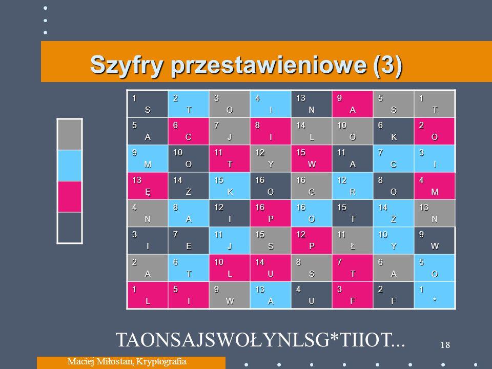 Szyfry przestawieniowe (3) Maciej Miłostan, Kryptografia 18 1S2T3O4I13N9A5S1T 5A6C7J8I14L10O6K2O 9M10O11T12Y15W11A7C3I 13Ę14Ż15K16O16G12R8O4M 4N8A12I1