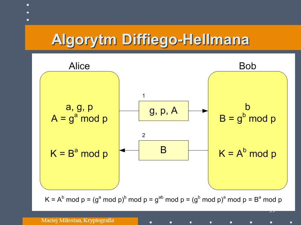 Algorytm Diffiego-Hellmana Maciej Miłostan, Kryptografia 59