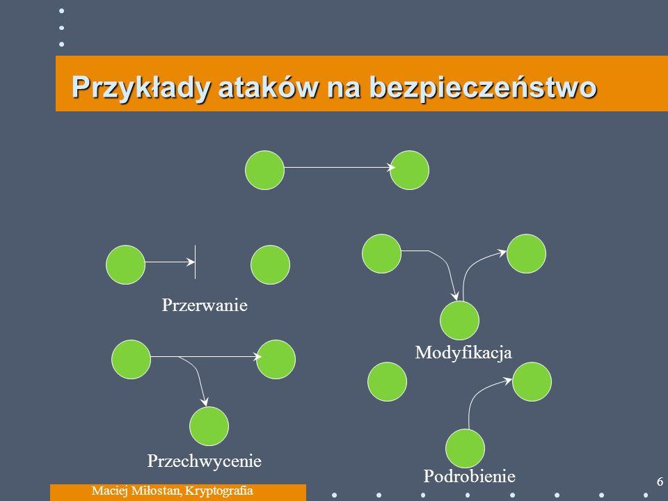 Przykłady ataków na bezpieczeństwo Maciej Miłostan, Kryptografia 6 Przerwanie Przechwycenie Modyfikacja Podrobienie