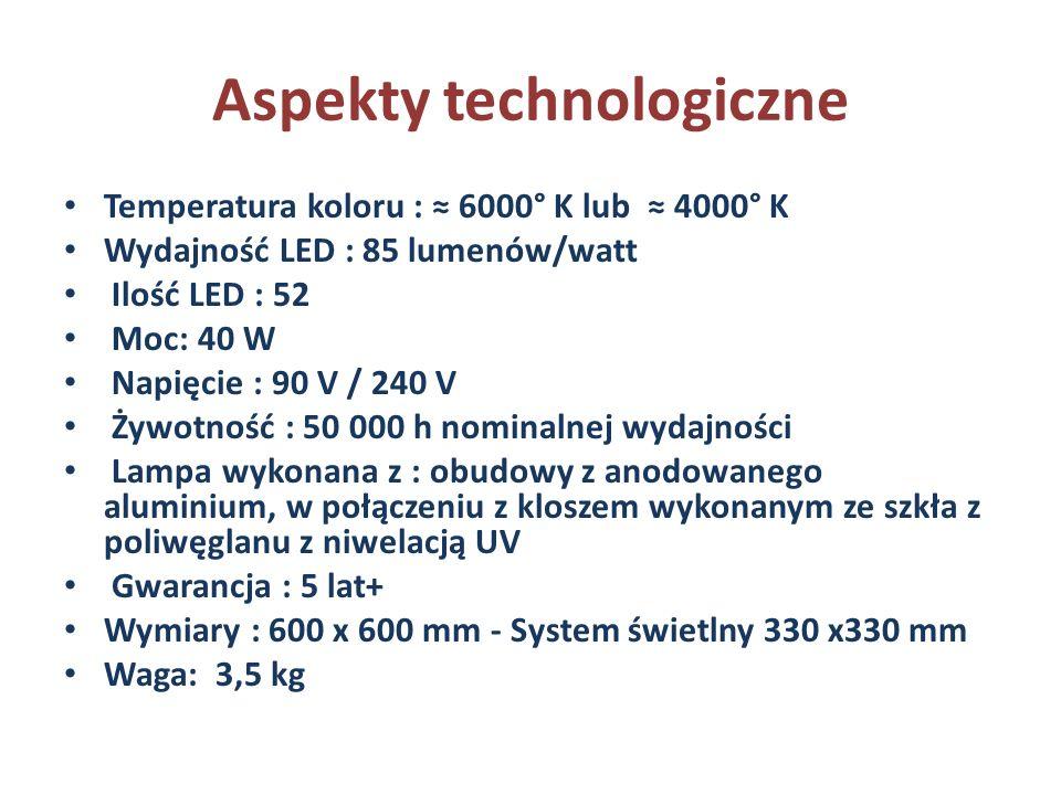 Aspekty technologiczne Temperatura koloru : 6000° K lub 4000° K Wydajność LED : 85 lumenów/watt Ilość LED : 52 Moc: 40 W Napięcie : 90 V / 240 V Żywotność : 50 000 h nominalnej wydajności Lampa wykonana z : obudowy z anodowanego aluminium, w połączeniu z kloszem wykonanym ze szkła z poliwęglanu z niwelacją UV Gwarancja : 5 lat+ Wymiary : 600 x 600 mm System świetlny 330 x330 mm Waga: 3,5 kg