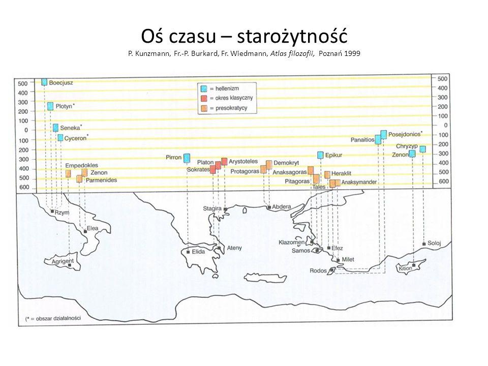 Oś czasu – starożytność P. Kunzmann, Fr.-P. Burkard, Fr. Wiedmann, Atlas filozofii, Poznań 1999