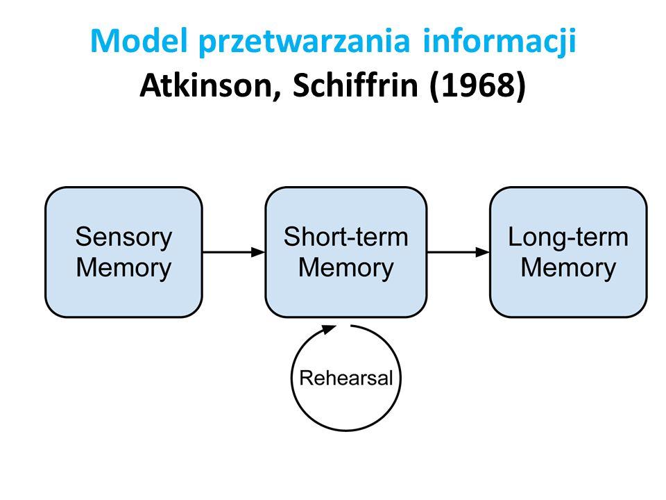 Model przetwarzania informacji Atkinson, Schiffrin (1968)
