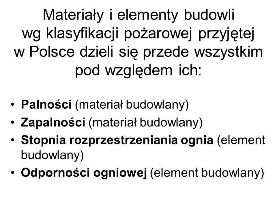 Materiały i elementy budowli wg klasyfikacji pożarowej przyjętej w Polsce dzieli się przede wszystkim pod względem ich: Palności (materiał budowlany) Zapalności (materiał budowlany) Stopnia rozprzestrzeniania ognia (element budowlany) Odporności ogniowej (element budowlany)